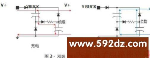 高效可调光LED照明解决方案的快速开发策略,http://www.592dz.com   照明系统设计师几乎要对各种光源(除钨丝灯外)的灯具进行调光,一直以来,调光是都是极具挑战性的工作。在许多应用中,调光都十分重要,因为调光技术可使客户根据实际需要设置所需的亮度,而且还能大幅节省电费。目前最常见的调光控制器是舍相(phase-cut)调光器,无论所提及的设备中实际是否包含三端双向可控硅(TRIAC)器件,这类调光器通常都是指TRIAC调光器。将舍相调光器与小型荧光灯以及现今的LED灯相连是一个高难度的设