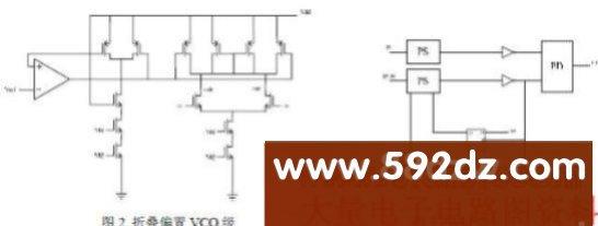 电路采用五相差分型环路振荡器,为pwm的调制解调提供五相信号.