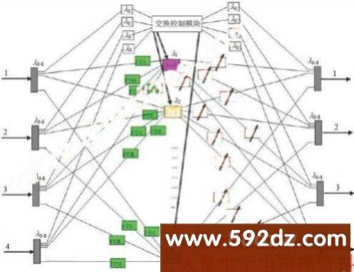 虚电路分组交换图解
