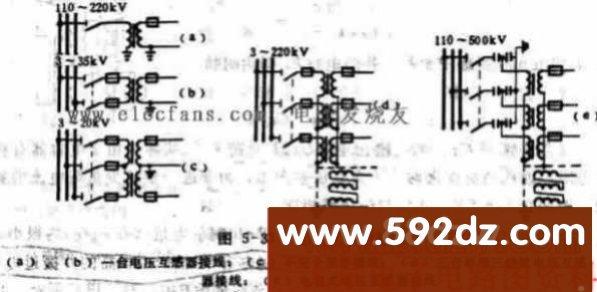 三台单相三绕组电压互感器接线图,http://www.592dz.com 三台单相三绕组电压互感器接线图  用三台单相三绕组电压互感器构成YN,yn,d0或YN,y,d0的接线形式,广泛应用于3~220KV系统中,其二次绕组用于测量相间电压和相对地电压,辅助二次绕组接成开口三角形,供接入交流电网绝缘监视仪表和继电器用。用一台三相五柱式电压互感器代替上述三个单相三绕组电压互感器构成的接线,除铁芯外,其形式与图3基本相同,一般只用于3~15KV系统。