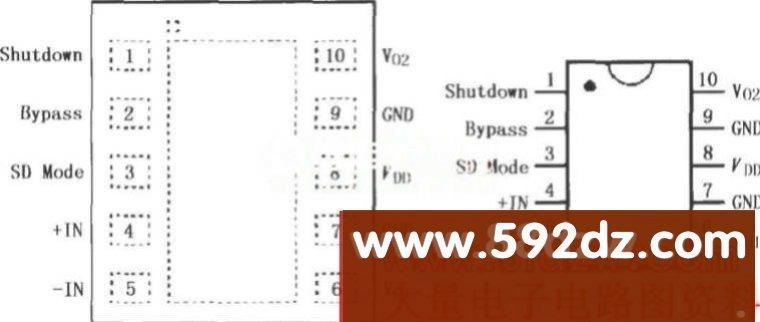 LM4901音频功率放大器,http://www.592dz.com 相关元件PDF下载: LM4901 LM4901音频功率放大器主要设计用于移动电话和其他便携式通信设备,采用5V电源工作,能够输出1W连续平均功率带动8 BTL负载,或输出1.6W连续平均功率带动4BTL负载,总谐波失真及噪声(THD+N)低于1%。LM4901不需要输出耦合电容和自举电容,因此适于移动电话和低功率的便携式设备应用,因为这些设备以最小功耗为第一需要。LM4901有一个低功耗关断模式,可以很方便地使用,只要选择关断模式,