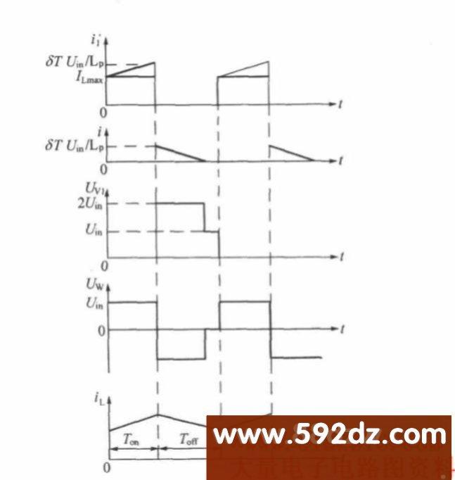单端正激式变换器电原理图