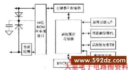 温度测试电路   温度测试电路主要采用温度芯片dsl