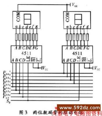 图3为两位数码管的驱动电路,cd4511的数据信号由单片机p0口数据经驱动