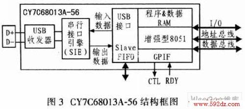 电路 电路图 电子 原理图 500_223