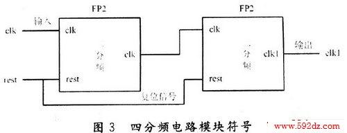 根据要求有4种速度的变化,每种都要显示8种花样,就要用到三位计数器和