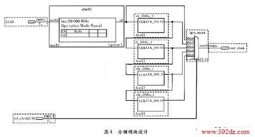 在matlab环境中编程计算出正弦波数据,然后生成mif文件.