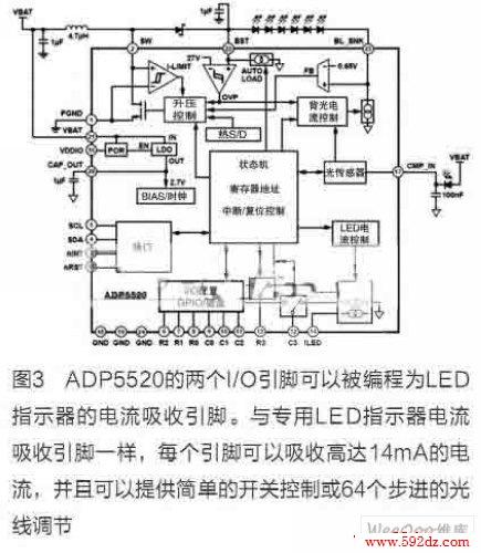 智能小车主电路板原理图